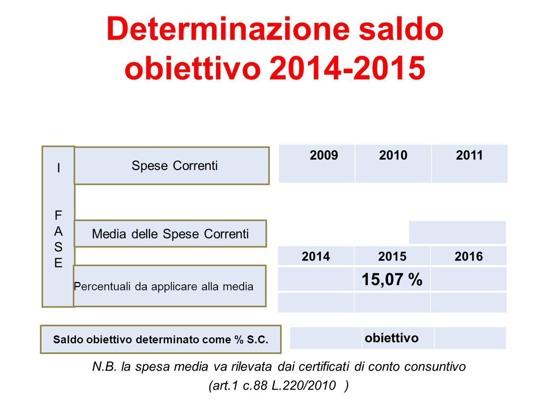 Determinazione saldo obiettivo 2014-2015