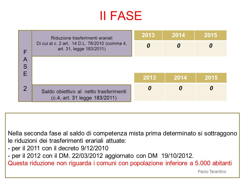 II FASE F. A. S. E. 2. Riduzione trasferimenti erariali. Di cui al c. 2 art.. 14 D.L. 78/2010 (comma 4, art. 31, legge 183/2011)