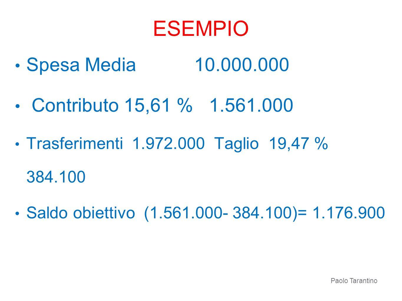 ESEMPIO Spesa Media 10.000.000 Contributo 15,61 % 1.561.000