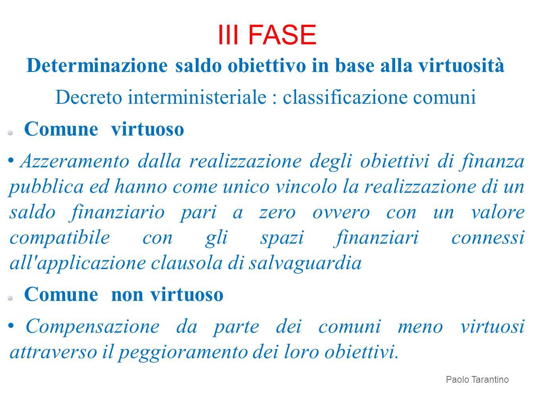 III FASE Determinazione saldo obiettivo in base alla virtuosità