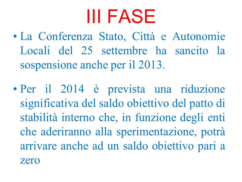 III FASE La Conferenza Stato, Città e Autonomie Locali del 25 settembre ha sancito la sospensione anche per il 2013.