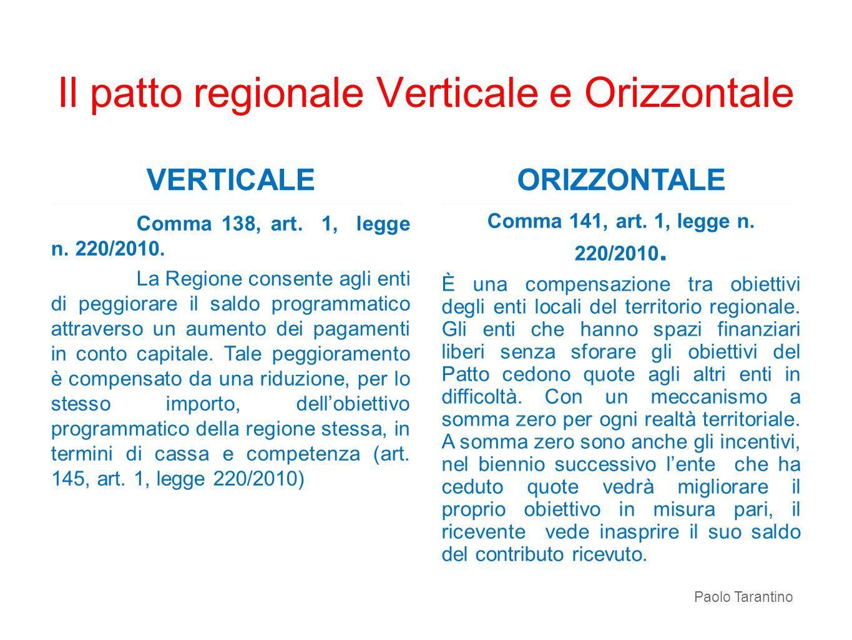 Il patto regionale Verticale e Orizzontale