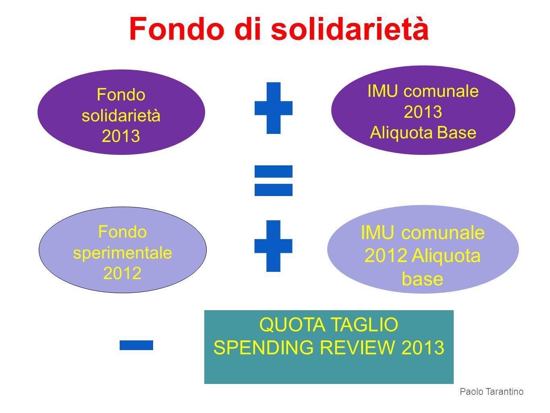 Fondo di solidarietà IMU comunale 2012 Aliquota base