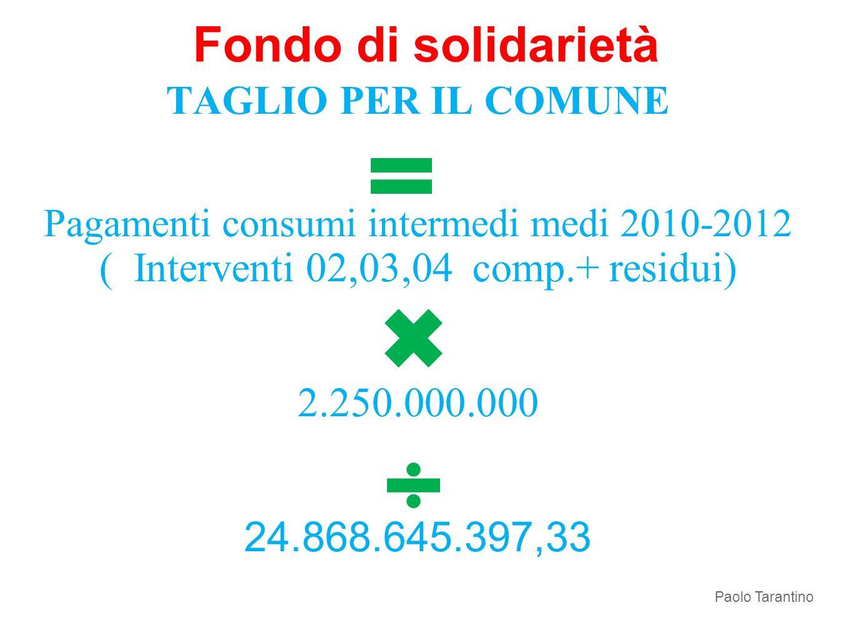 Fondo di solidarietà ( Interventi 02,03,04 comp.+ residui)