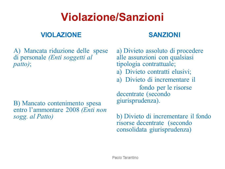 Violazione/Sanzioni VIOLAZIONE