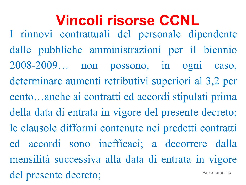 Vincoli risorse CCNL
