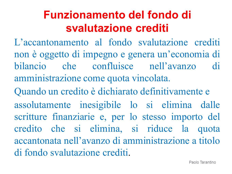 Funzionamento del fondo di svalutazione crediti