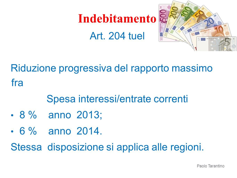 Spesa interessi/entrate correnti
