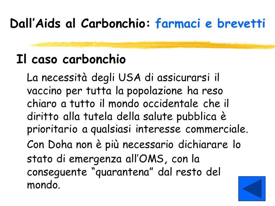 Dall'Aids al Carbonchio: farmaci e brevetti