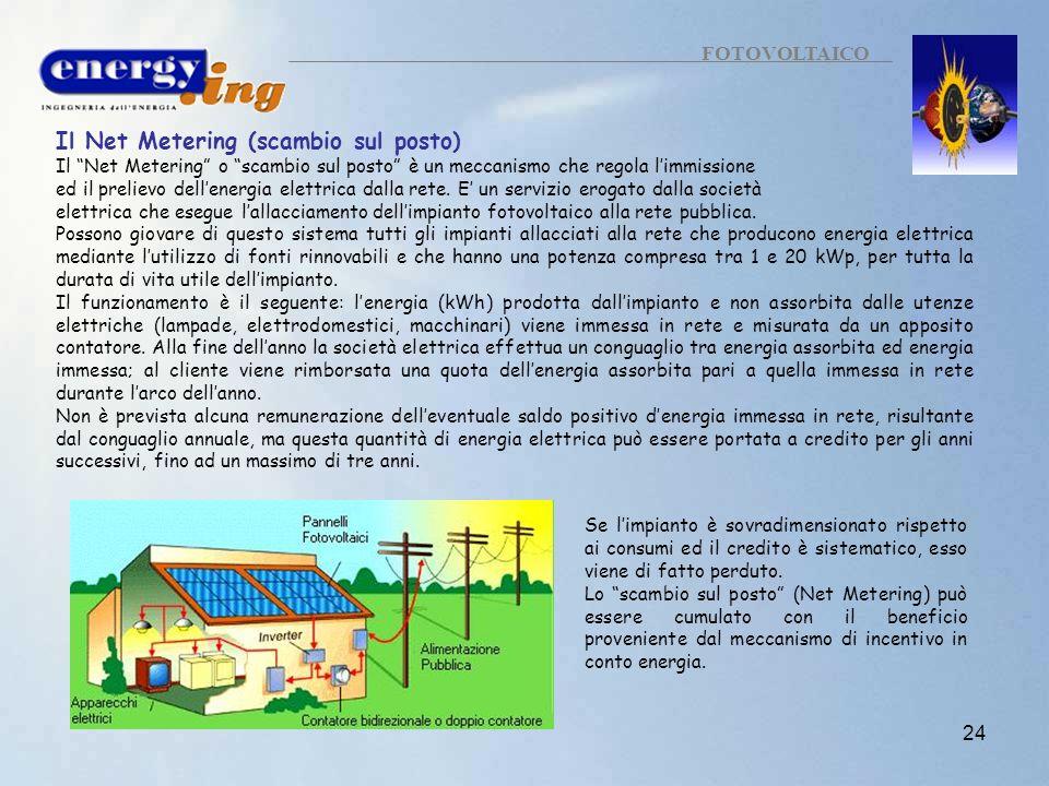 Il Net Metering (scambio sul posto)