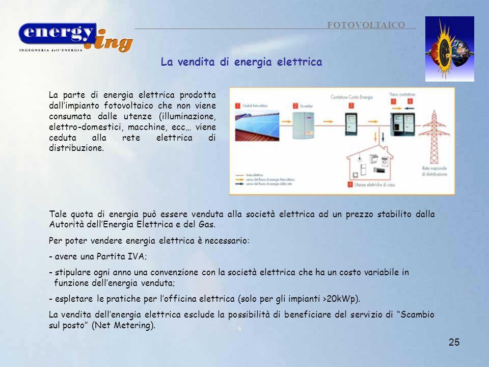 La vendita di energia elettrica