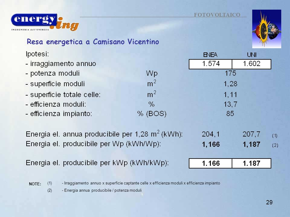 Resa energetica a Camisano Vicentino