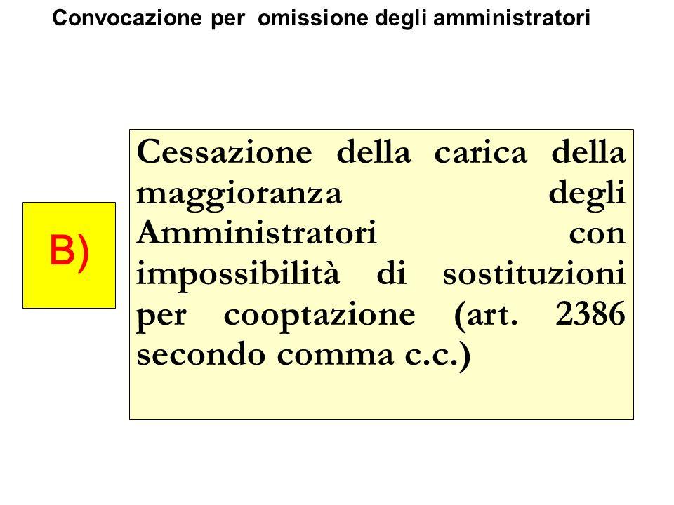 Convocazione per omissione degli amministratori