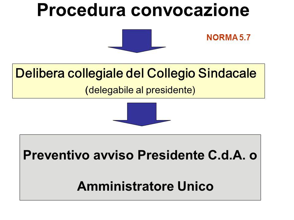 Procedura convocazione