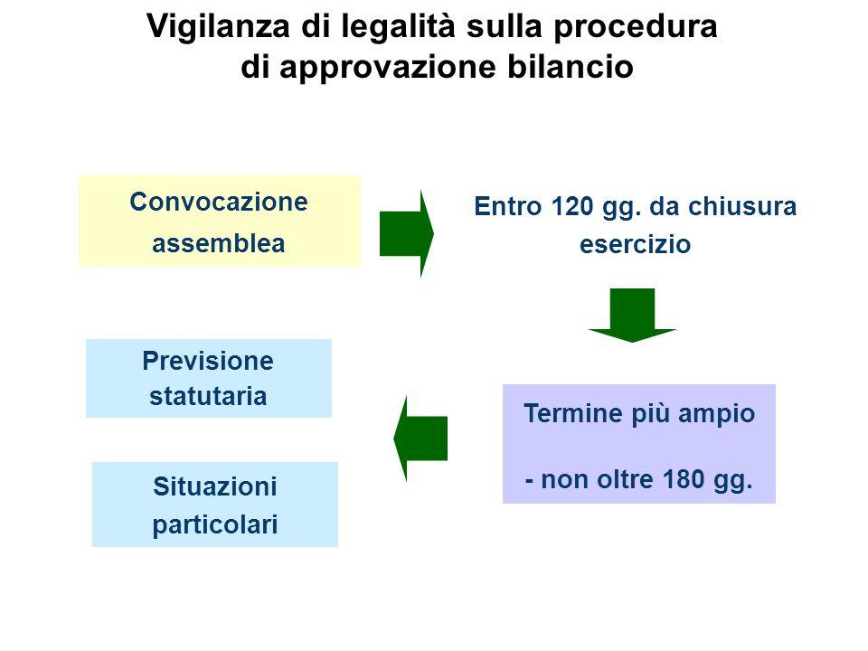 Vigilanza di legalità sulla procedura di approvazione bilancio
