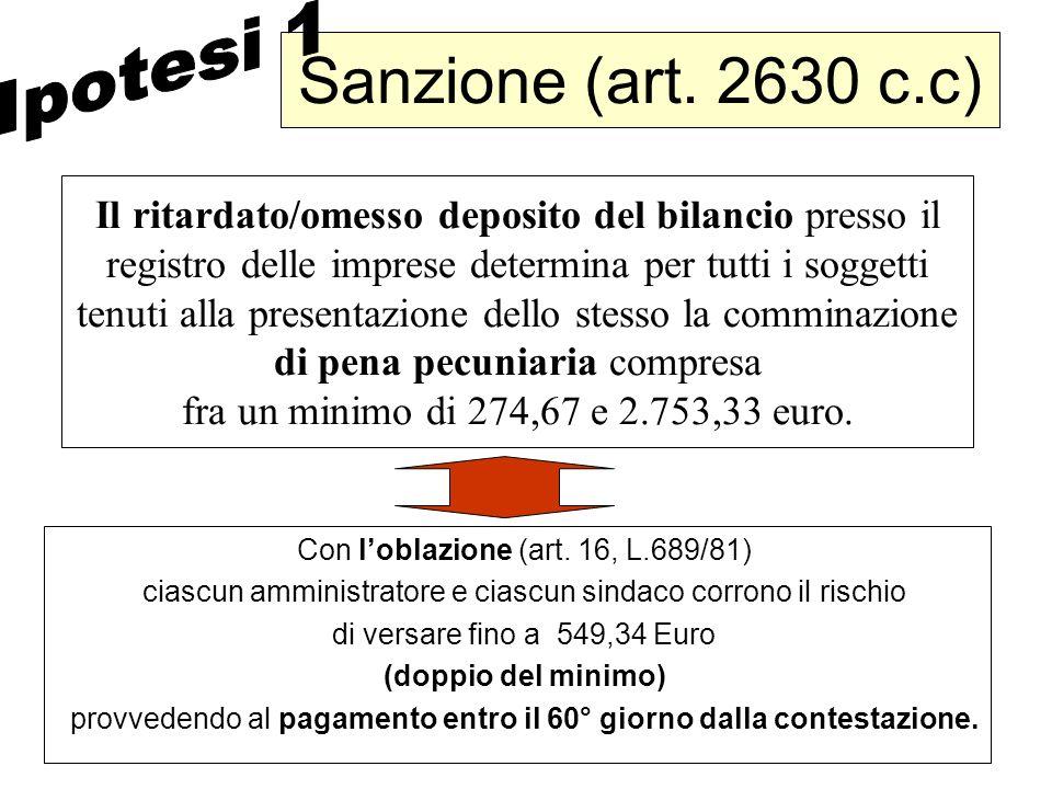 Sanzione (art. 2630 c.c) Ipotesi 1