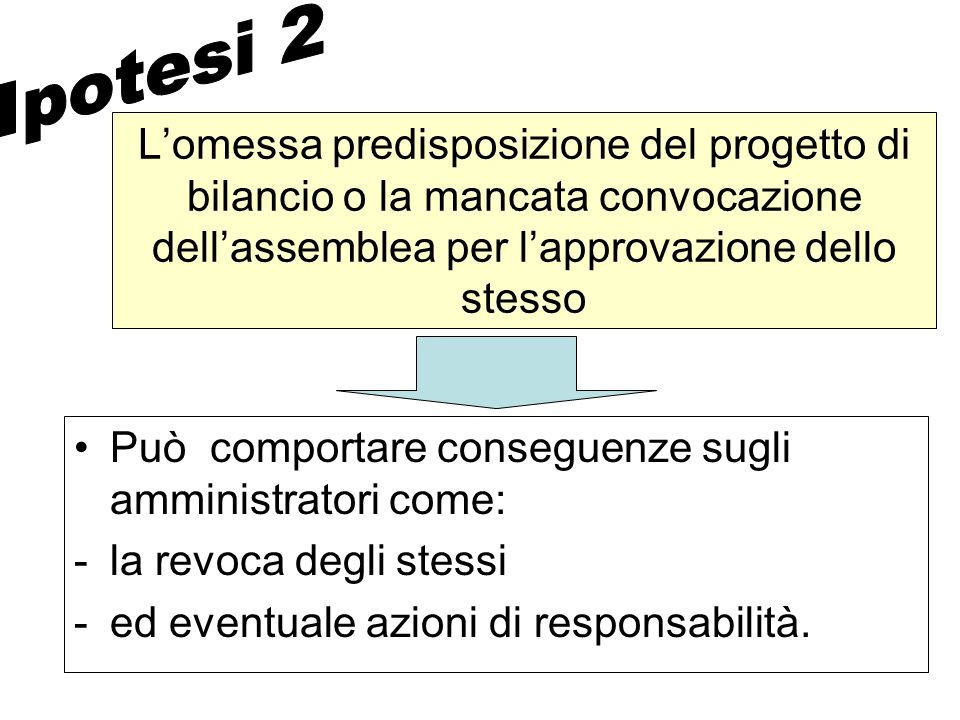 Ipotesi 2 L'omessa predisposizione del progetto di bilancio o la mancata convocazione dell'assemblea per l'approvazione dello stesso.
