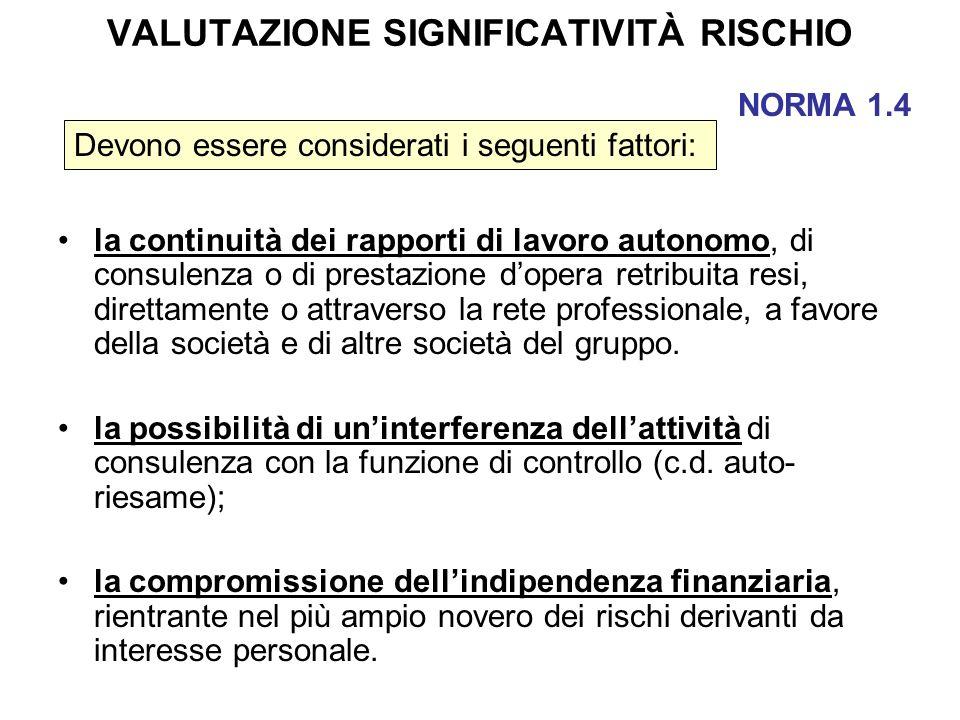 VALUTAZIONE SIGNIFICATIVITÀ RISCHIO