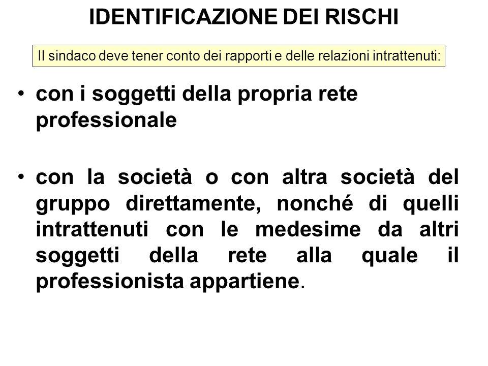 IDENTIFICAZIONE DEI RISCHI