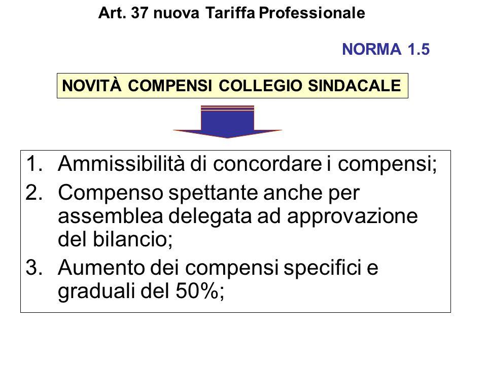 Ammissibilità di concordare i compensi;