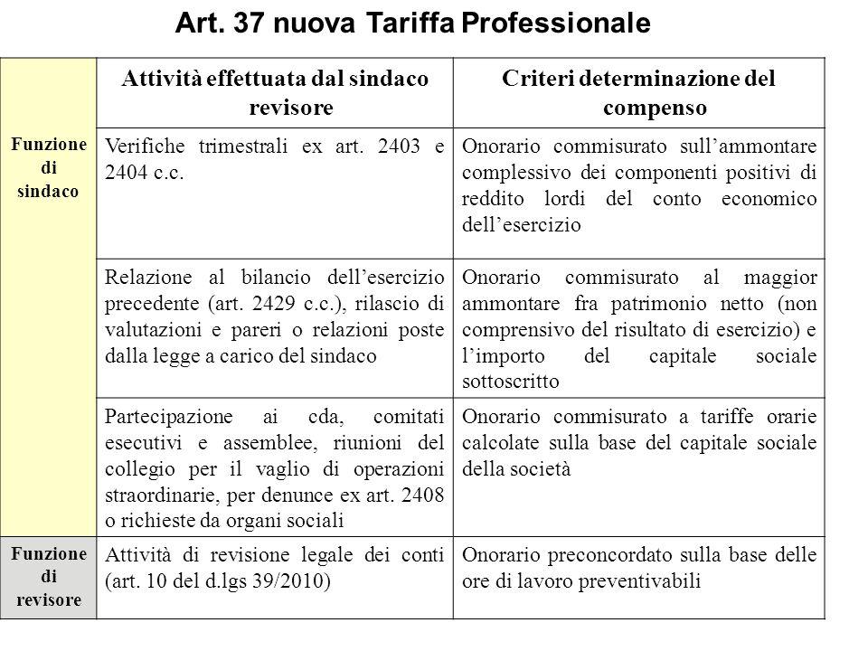 Art. 37 nuova Tariffa Professionale