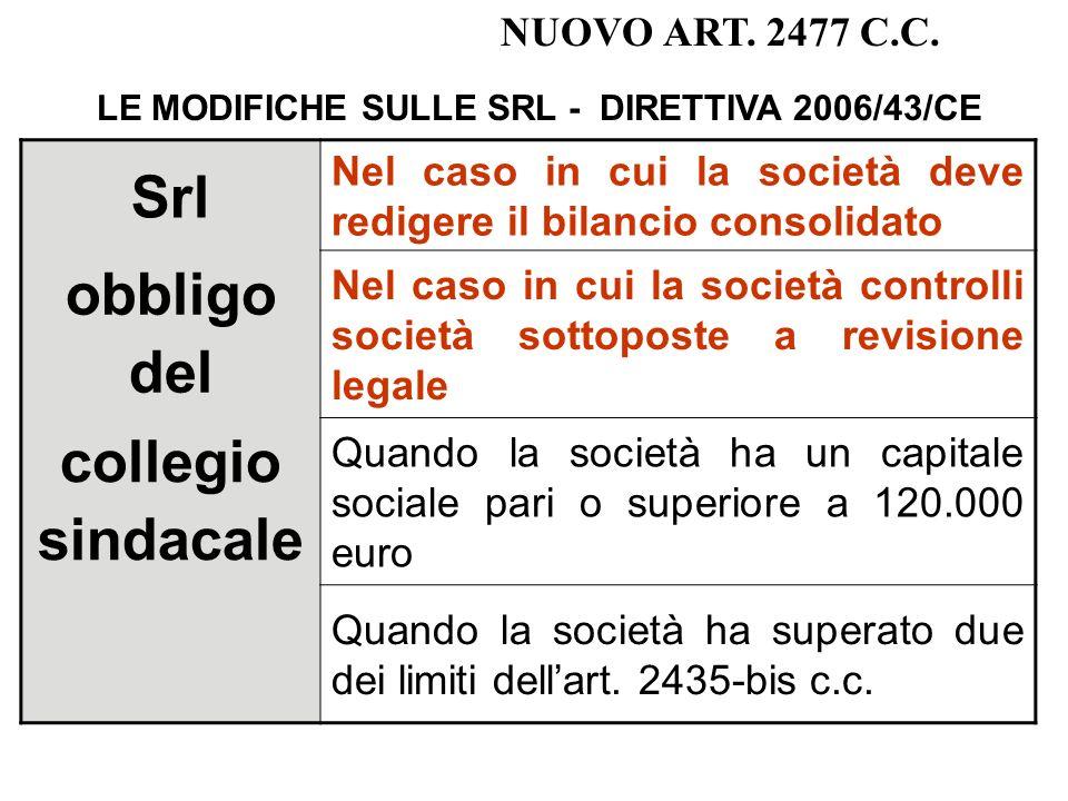 LE MODIFICHE SULLE SRL - DIRETTIVA 2006/43/CE