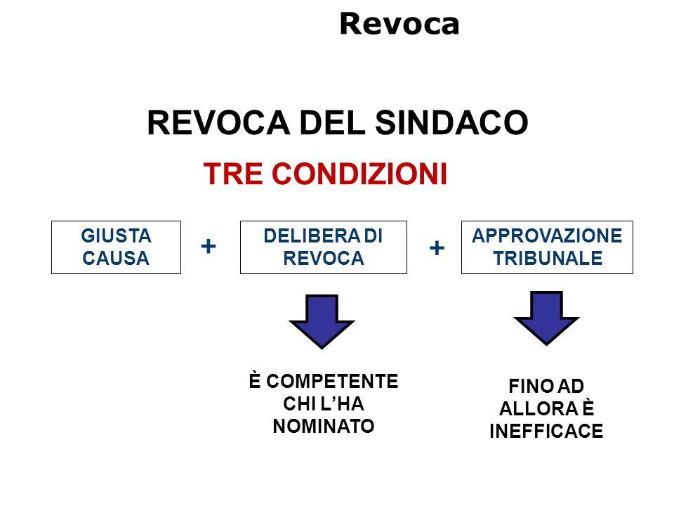 REVOCA DEL SINDACO Revoca TRE CONDIZIONI + + GIUSTA CAUSA