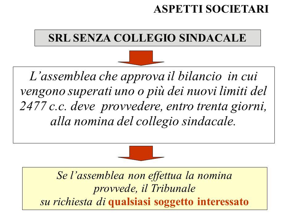 SRL SENZA COLLEGIO SINDACALE