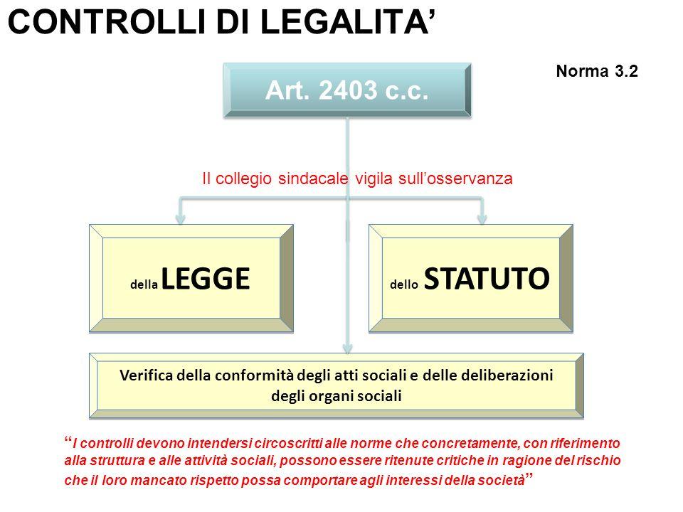 CONTROLLI DI LEGALITA'