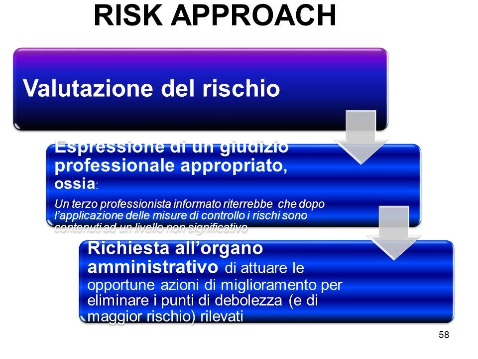 RISK APPROACH Valutazione del rischio