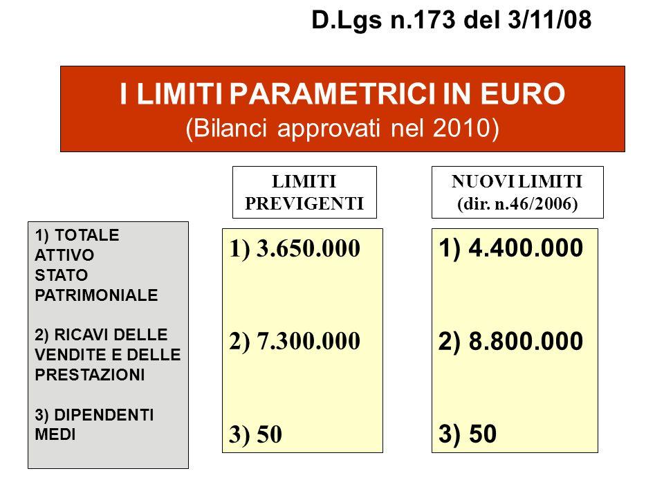 I LIMITI PARAMETRICI IN EURO (Bilanci approvati nel 2010)