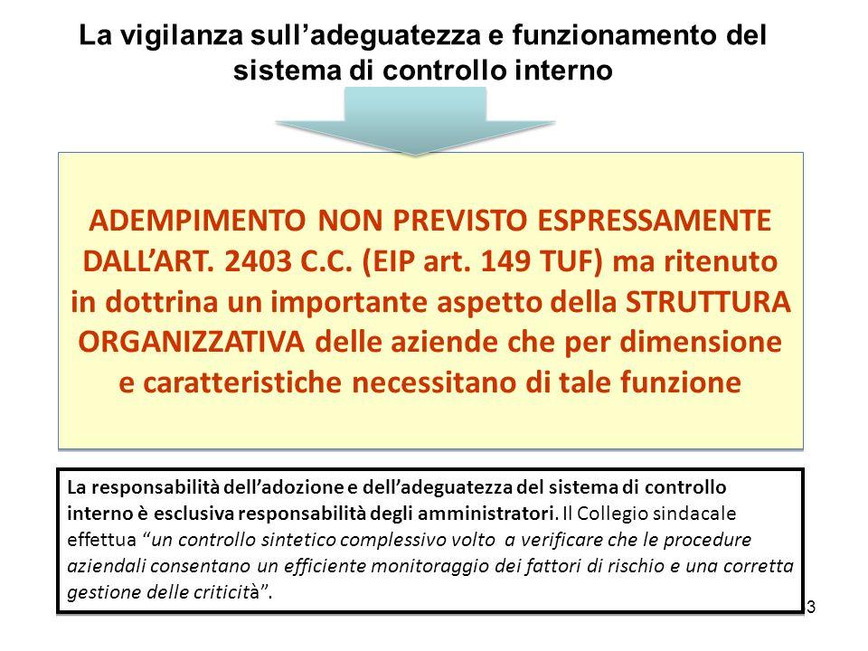 La vigilanza sull'adeguatezza e funzionamento del sistema di controllo interno