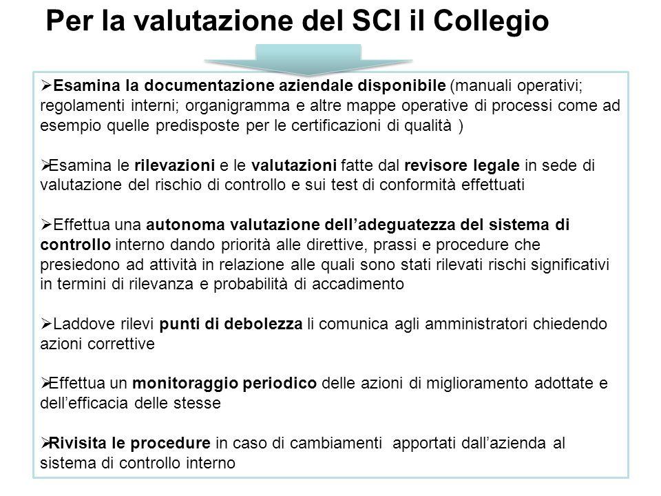 Per la valutazione del SCI il Collegio