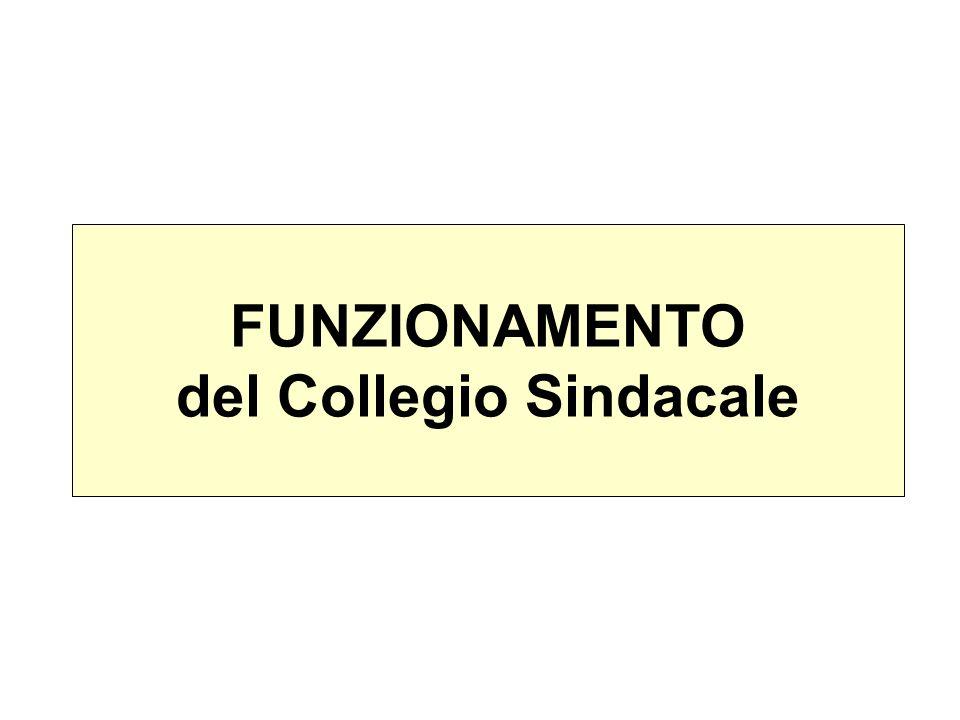 FUNZIONAMENTO del Collegio Sindacale