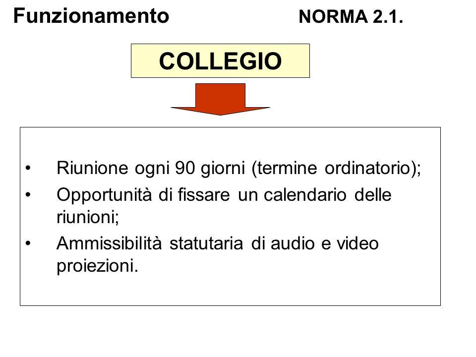COLLEGIO Funzionamento NORMA 2.1.