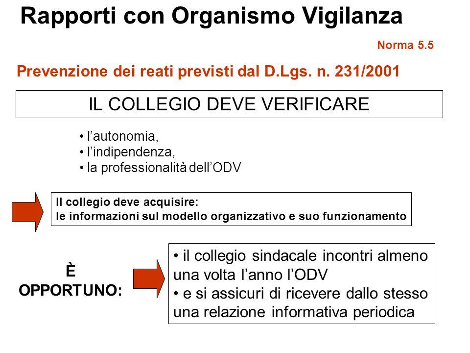 Rapporti con Organismo Vigilanza