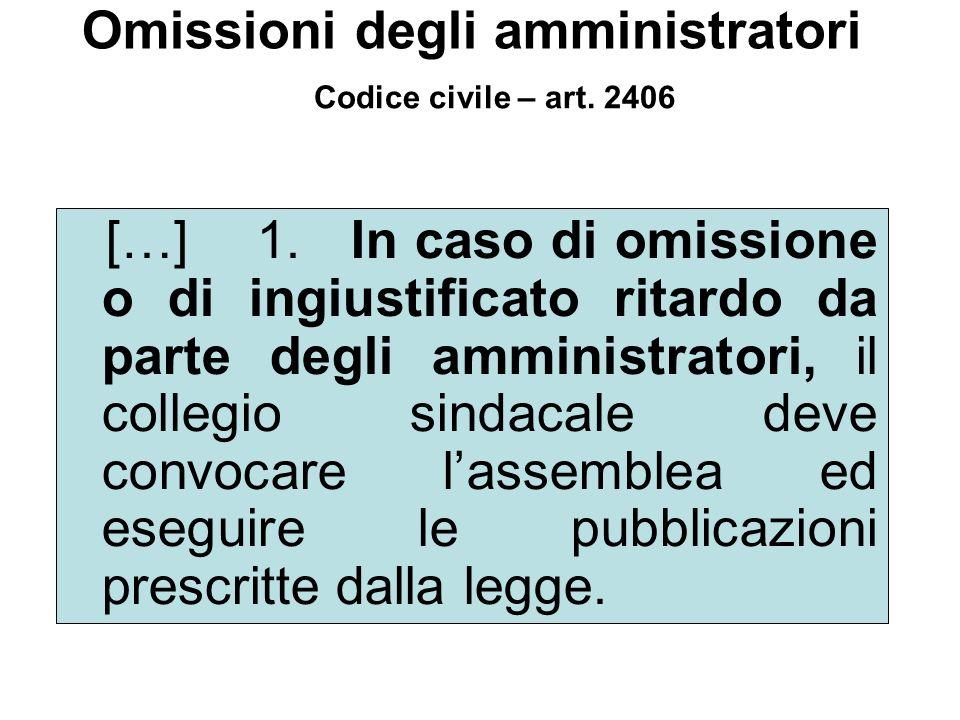 Omissioni degli amministratori