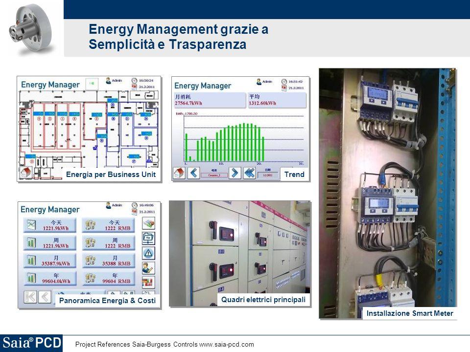 Energy Management grazie a Semplicità e Trasparenza