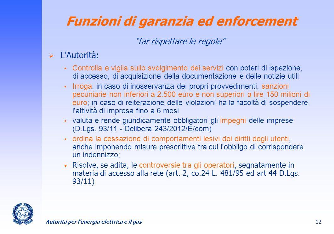 Funzioni di garanzia ed enforcement