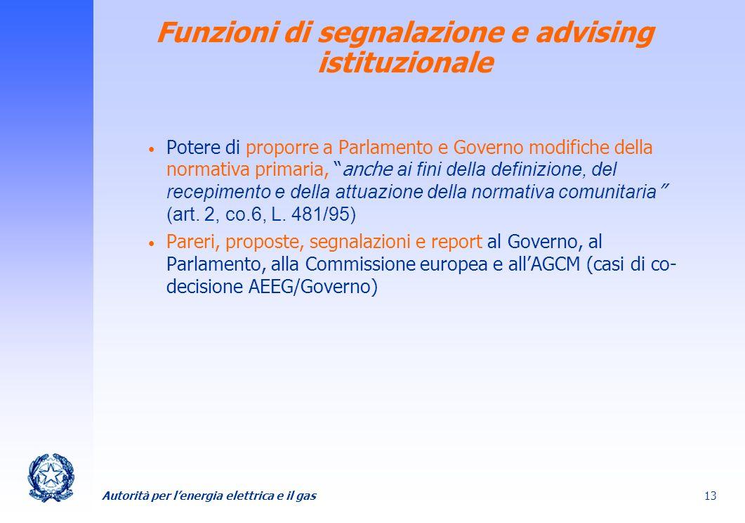 Funzioni di segnalazione e advising istituzionale