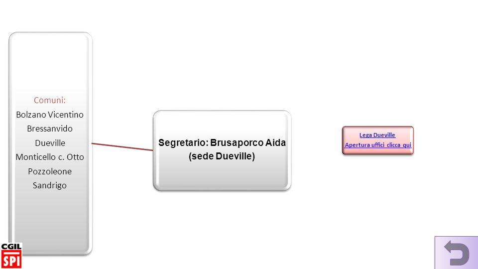 Segretario: Brusaporco Aida Apertura uffici clicca qui