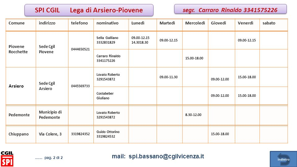 SPI CGIL Lega di Arsiero-Piovene mail: spi.bassano@cgilvicenza.it