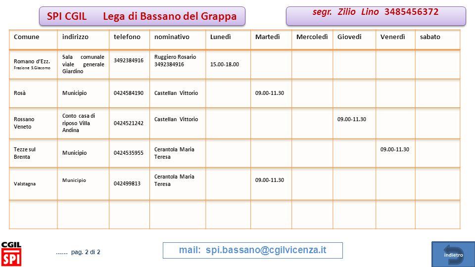 SPI CGIL Lega di Bassano del Grappa mail: spi.bassano@cgilvicenza.it
