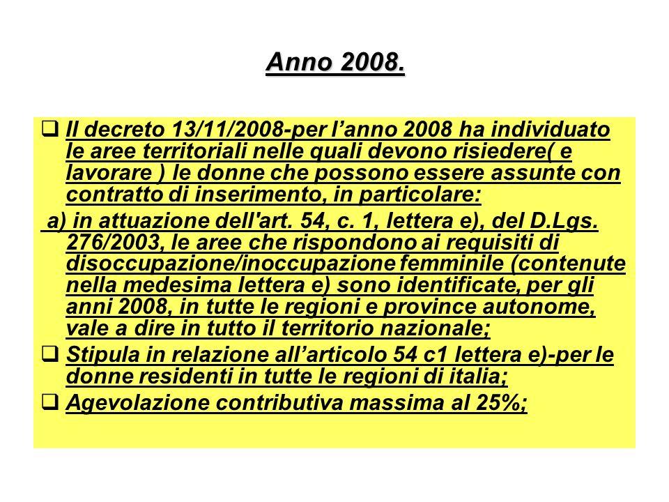 Anno 2008.