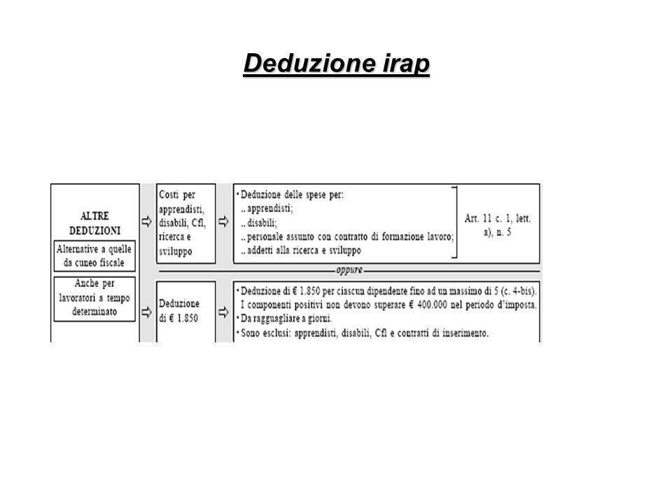 Deduzione irap Retribuzione lorda Contributi ditta