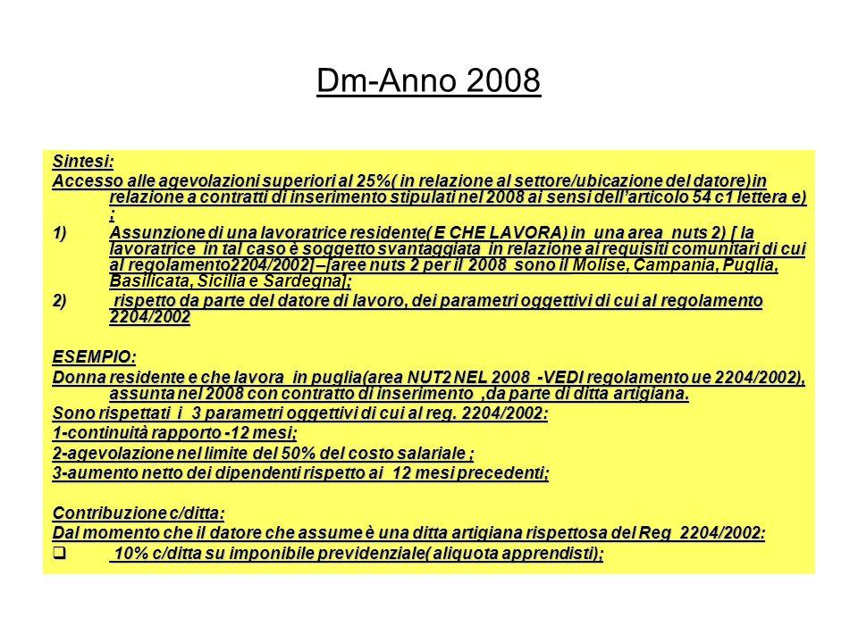 Dm-Anno 2008 Sintesi: