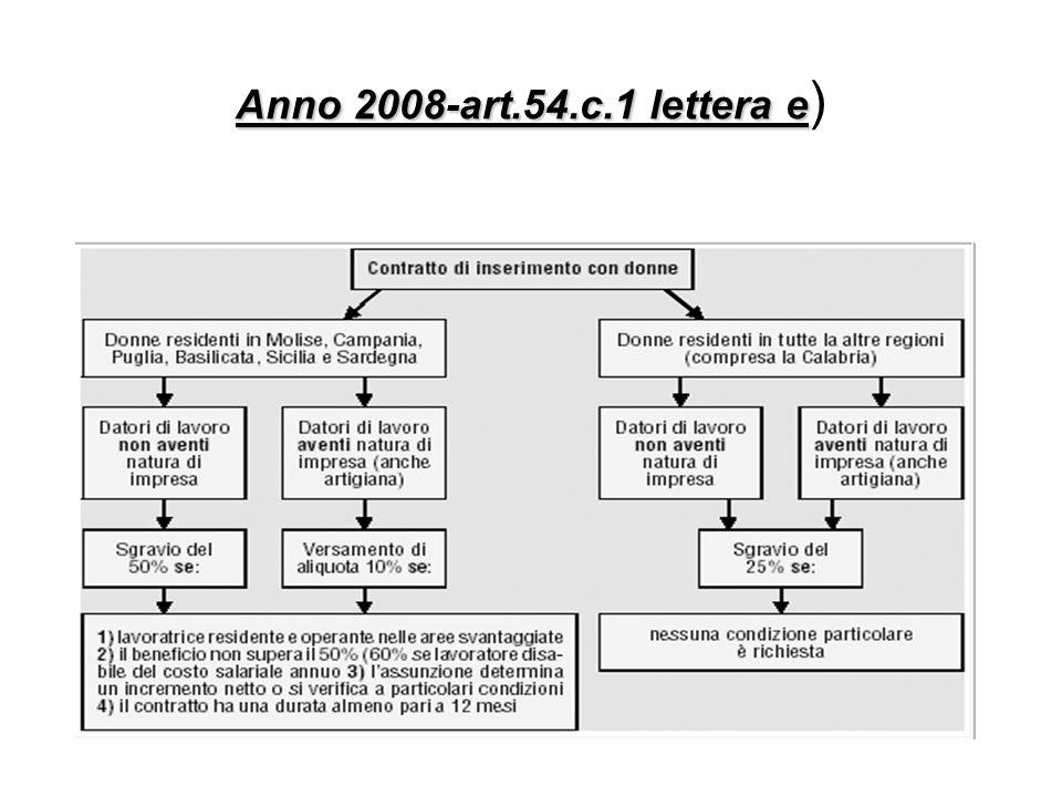 Anno 2008-art.54.c.1 lettera e)