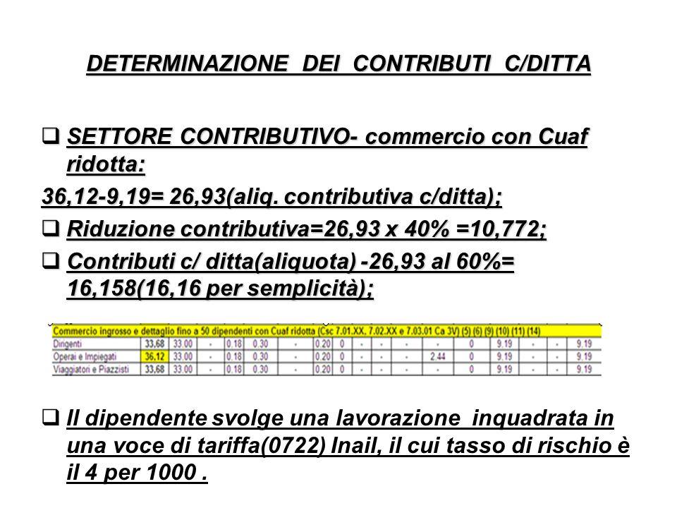 DETERMINAZIONE DEI CONTRIBUTI C/DITTA