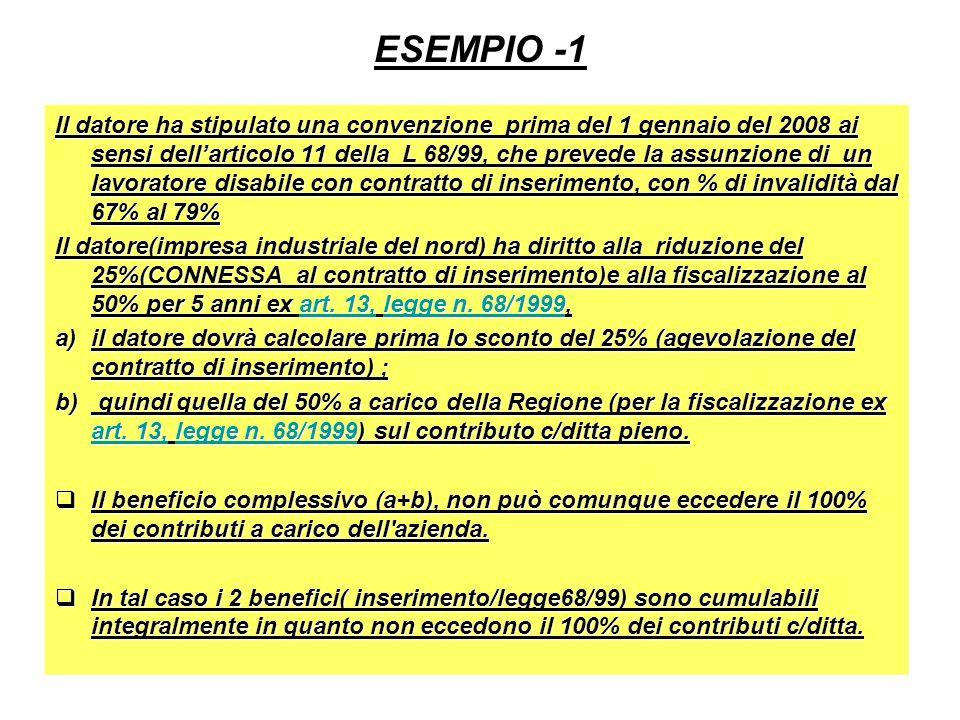 ESEMPIO -1