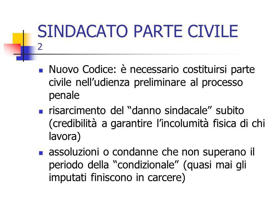 SINDACATO PARTE CIVILE 2